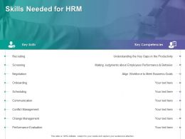 Skills Needed For HRM Employees Performance Business Ppt Powerpoint Presentation Slide Portrait