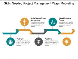 Skills Needed Project Management Ways Motivating People Successful Leadership Cpb