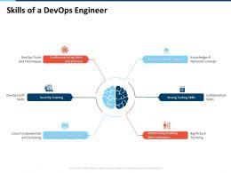 Skills Of A Devops Engineer Testing Skills Ppt Powerpoint Presentation Outline