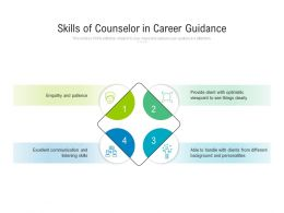 Skills Of Counselor In Career Guidance