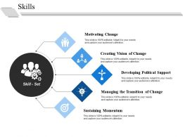 Skills Ppt Inspiration Files