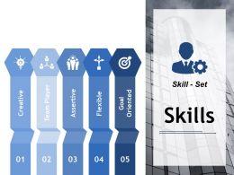 Skills Ppt Inspiration Influencers