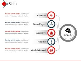 Skills Presentation Powerpoint Example