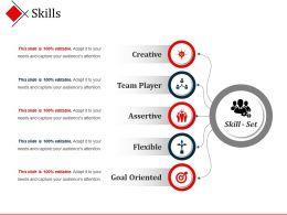 Skills Presentation Powerpoint Example