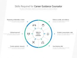 Skills Required For Career Guidance Counselor