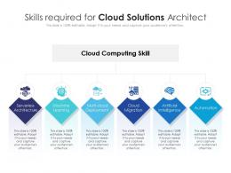 Skills Required For Cloud Solutions Architect