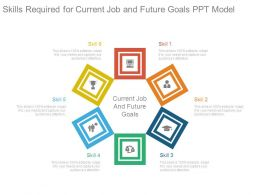 Skills Required For Current Job And Future Goals Ppt Model