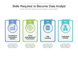 Skills Required To Become Data Analyst