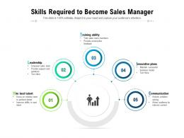Skills Required To Become Sales Manager