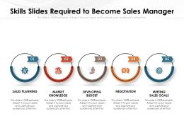 Skills Slides Required To Become Sales Manager