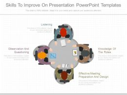 Skills To Improve On Presentation Powerpoint Templates