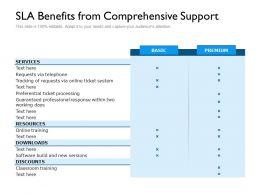 SLA Benefits From Comprehensive Support
