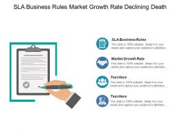 Sla Business Rules Market Growth Rate Declining Death