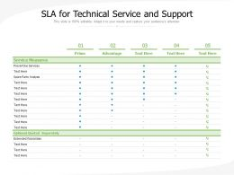 SLA For Technical Service And Support