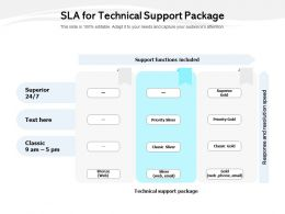 SLA For Technical Support Package
