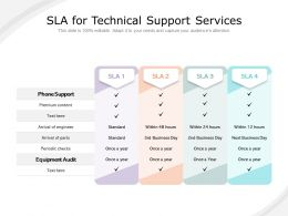 SLA For Technical Support Services