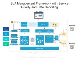 SLA Management Framework With Service Quality And Data Reporting