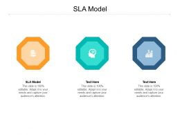 Sla Model Ppt Powerpoint Presentation Slides Format Ideas Cpb