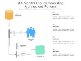 SLA Monitor Cloud Computing Architecture Patterns Ppt Presentation Diagram