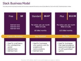 Slack Pitch Deck Business Model Ppt Powerpoint Presentation Ideas Inspiration