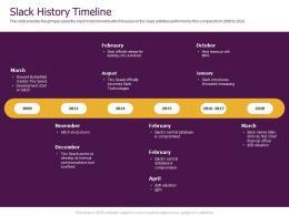Slack Pitch Deck History Timeline Ppt Powerpoint Presentation Model Styles