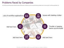 Slack Pitch Deck Problems Faced By Companies Ppt Powerpoint Presentation Inspiration Graphics