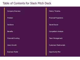 Slack Pitch Deck Table Of Contents For Ppt Powerpoint Presentation Inspiration Guidelines
