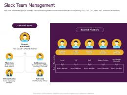Slack Pitch Deck Team Management Ppt Powerpoint Presentation Outline Example File