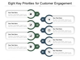Eight Key Priorities For Customer Engagement