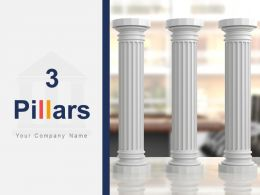 3 Pillars Resources Innovation Process Feedback Channels Resonance Relevance