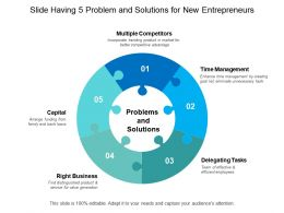 Slide Having 5 Problem And Solutions For New Entrepreneurs
