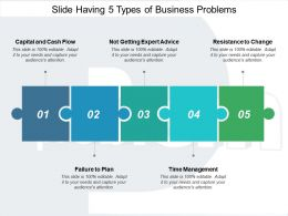 Slide Having 5 Types Of Business Problems