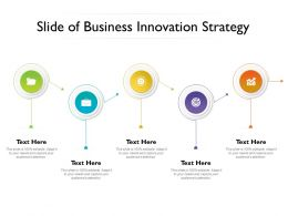 Slide Of Business Innovation Strategy