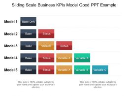 Sliding Scale Business Kpis Model Good Ppt Example