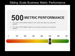 Sliding Scale Business Metric Performance Powerpoint Guide