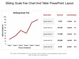 Sliding Scale Fee Chart And Table Powerpoint Layout
