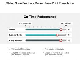 Sliding Scale Feedback Review Powerpoint Presentation
