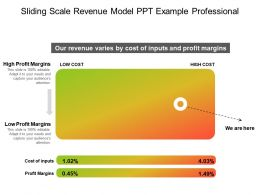Sliding Scale Revenue Model Ppt Example Professional