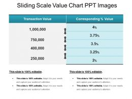 Sliding Scale Value Chart Ppt Images