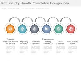 Slow Industry Growth Presentation Backgrounds