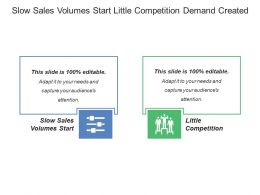 Slow Sales Volumes Start Little Competition Demand Created