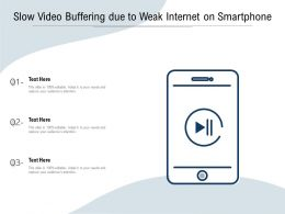 Slow Video Buffering Due To Weak Internet On Smartphone