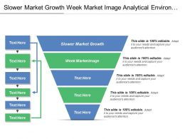 Slower Market Growth Week Market Image Analytical Environment