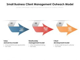 Small Business Client Management Outreach Model