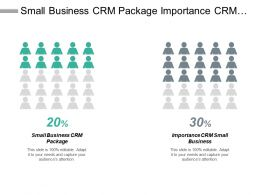 Small Business Crm Package Importance Crm Small Business Cpb