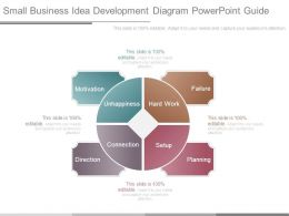 Small Business Idea Development Diagram Powerpoint Guide