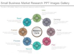 Small Business Market Research Ppt Images Gallery