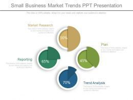 Small Business Market Trends Ppt Presentation