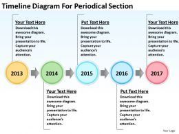 Small Business Network Diagram Timeline For Periodical Section Powerpoint Templates