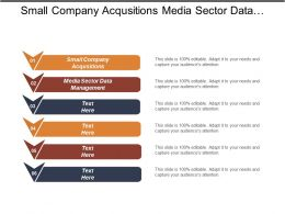 Small Company Acquisitions Media Sector Data Management Advertising Markets Cpb